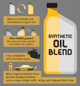 Seme Synthetic Oil Blend