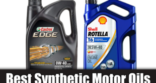 Best Diesel Engine Oil of 2019: Your Ultimate Guide and Product
