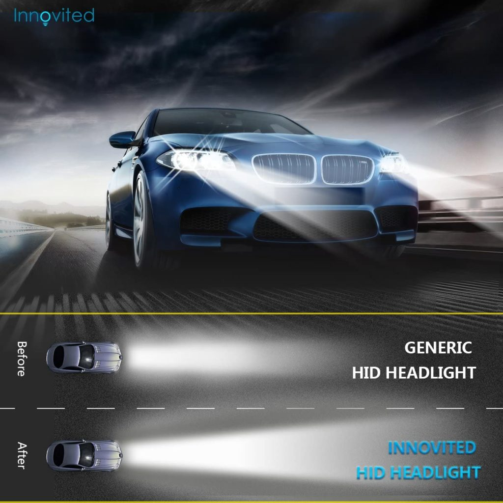 Innovited HID Conversion Kit